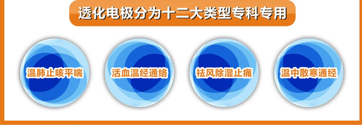 透化电极分为十二大类型专科专用:温肺止咳平喘、活血温经通洛、祛风除湿止痛、温中散寒通经