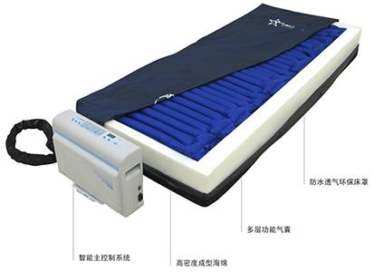多功能電動防褥瘡床墊