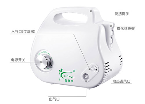 一次性無菌醫用霧化吸入器