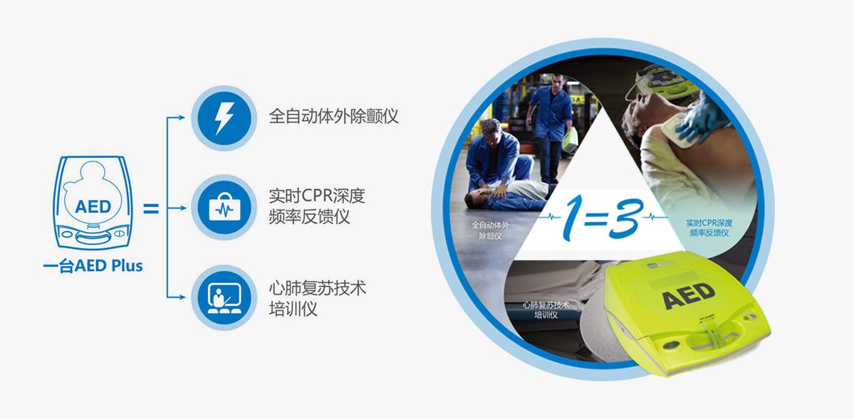 美国卓尔 ZOLL AED Plus 自动体外除颤仪