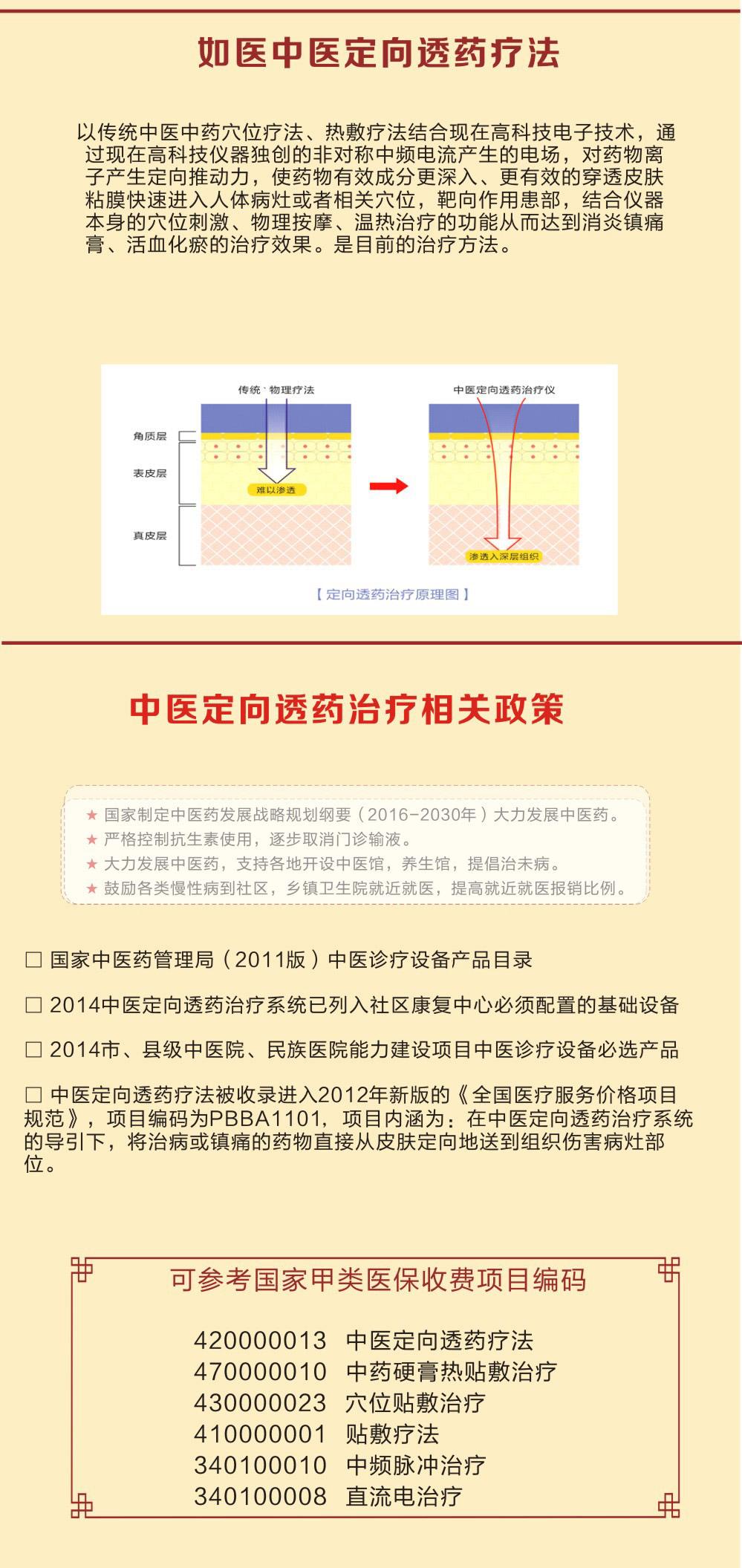 中医定向透药治疗仪_中频激光综合治疗仪-郑州如医堂医疗器械有限公司